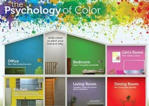 color psychology_ave whole home technology